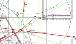 loaklizační systémy RTLS